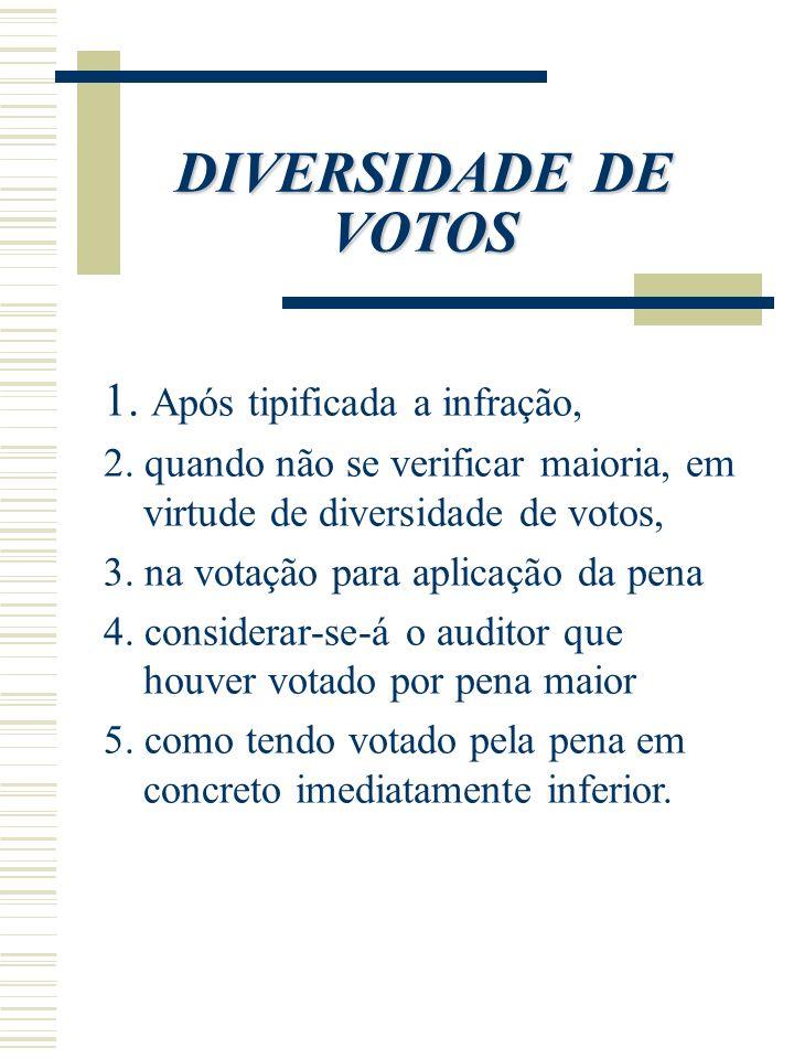 DIVERSIDADE DE VOTOS 1. Após tipificada a infração,
