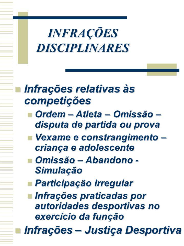 INFRAÇÕES DISCIPLINARES