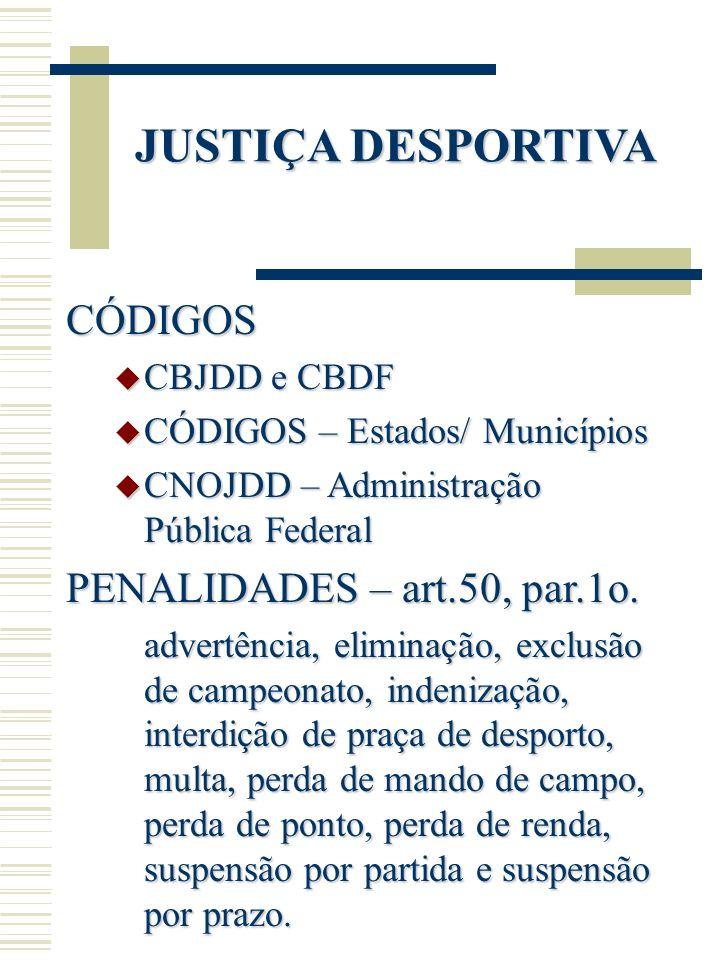 JUSTIÇA DESPORTIVA CÓDIGOS PENALIDADES – art.50, par.1o. CBJDD e CBDF
