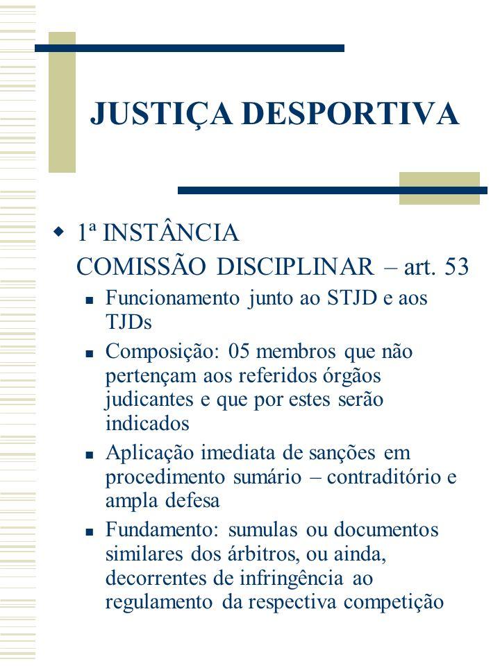 JUSTIÇA DESPORTIVA 1ª INSTÂNCIA COMISSÃO DISCIPLINAR – art. 53