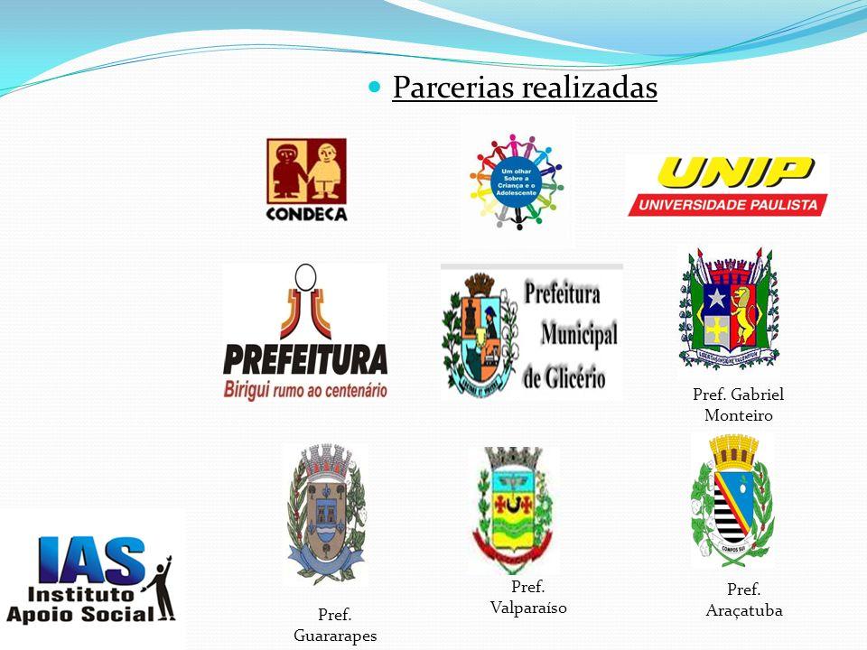 Parcerias realizadas Pref. Gabriel Monteiro Pref. Valparaíso