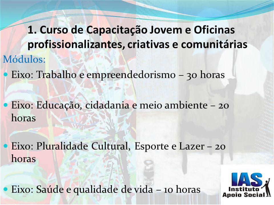 1. Curso de Capacitação Jovem e Oficinas profissionalizantes, criativas e comunitárias