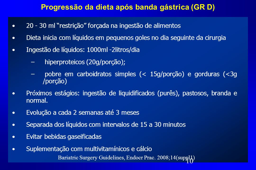 Progressão da dieta após banda gástrica (GR D)