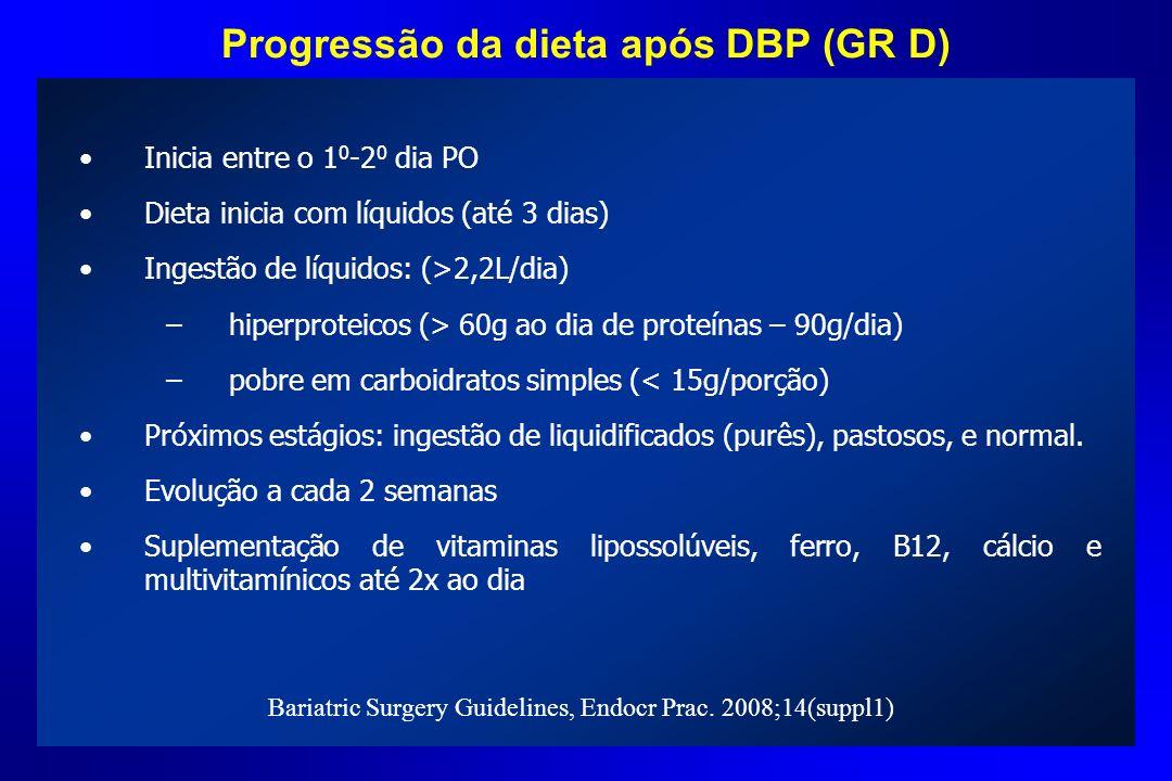Progressão da dieta após DBP (GR D)