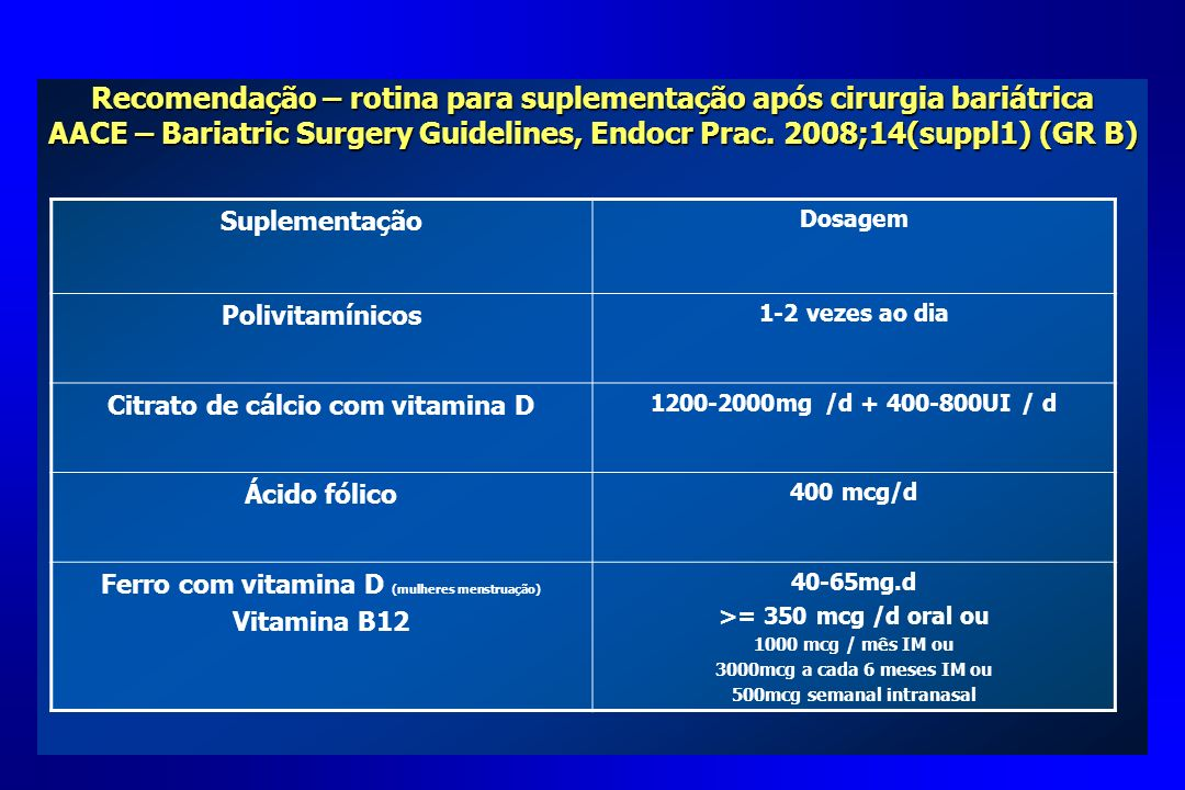 Recomendação – rotina para suplementação após cirurgia bariátrica