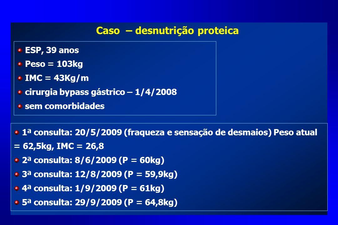 Caso – desnutrição proteica