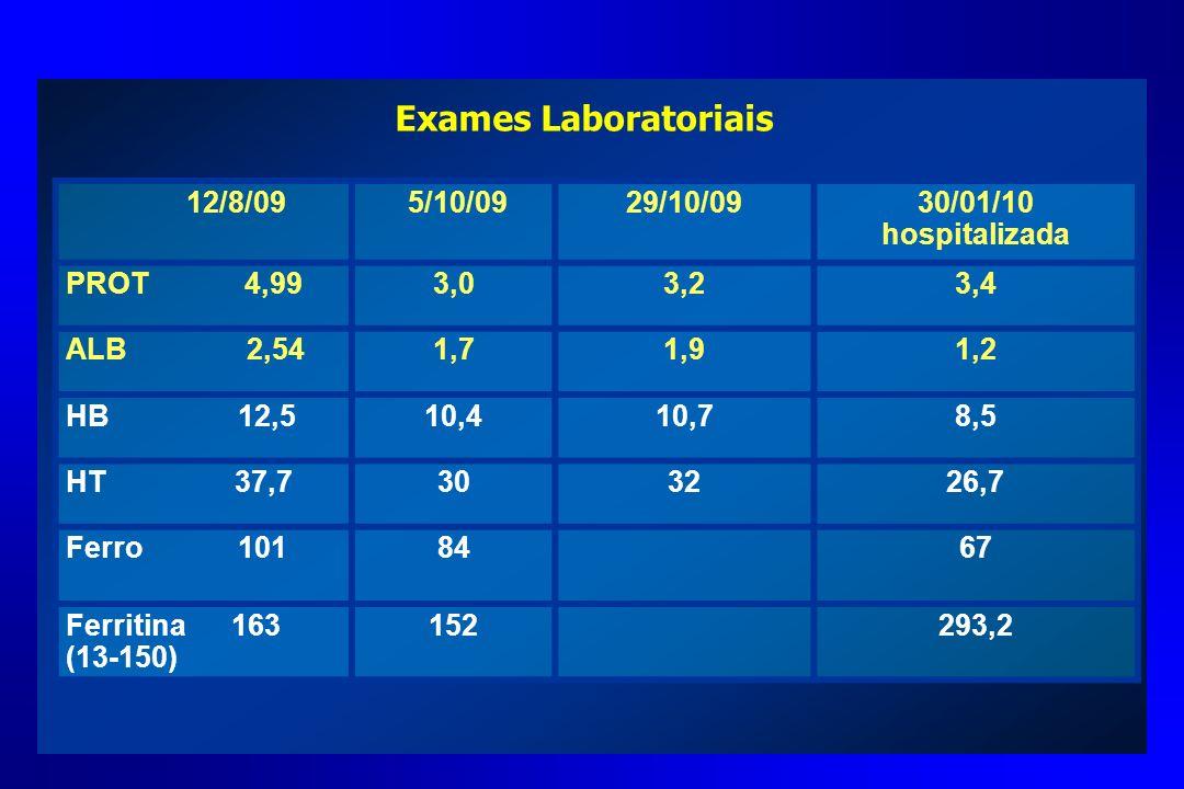 Exames Laboratoriais 12/8/09 5/10/09 29/10/09 30/01/10 hospitalizada
