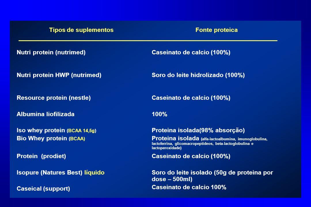 Tipos de suplementos Fonte proteica