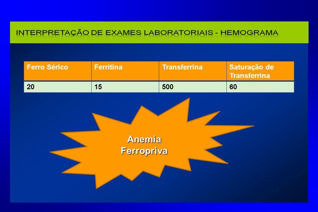 Anemia Ferropriva Ferro Sérico Ferritina Transferrina