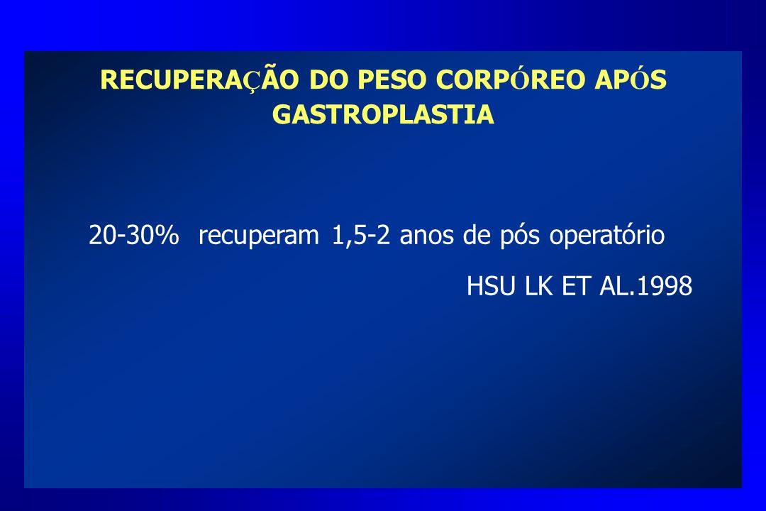 RECUPERAÇÃO DO PESO CORPÓREO APÓS GASTROPLASTIA
