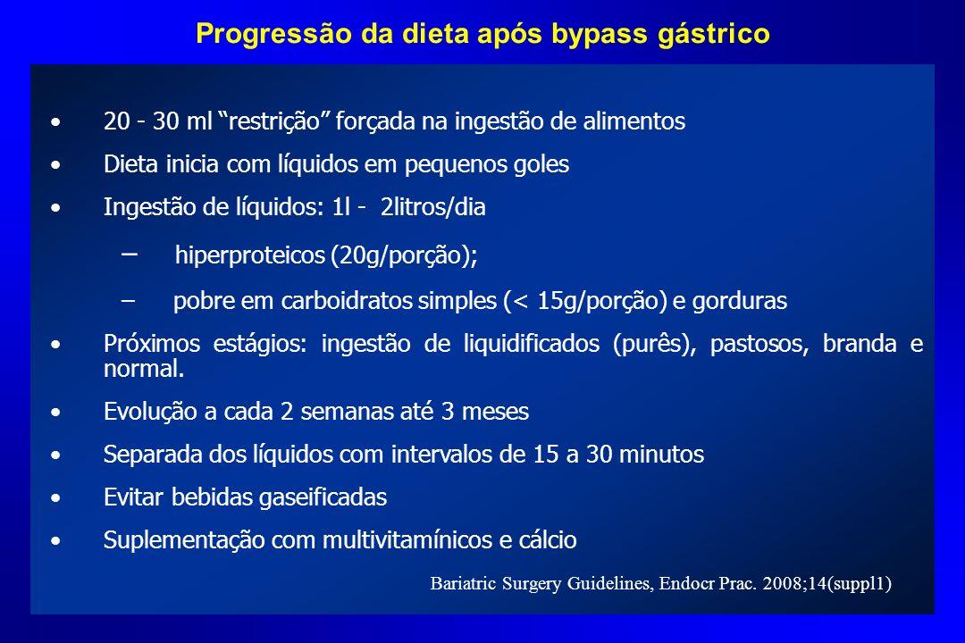 Progressão da dieta após bypass gástrico