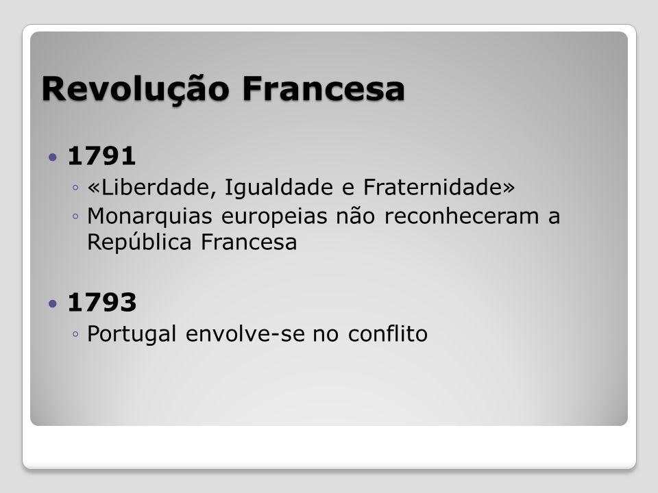 Revolução Francesa 1791 1793 «Liberdade, Igualdade e Fraternidade»