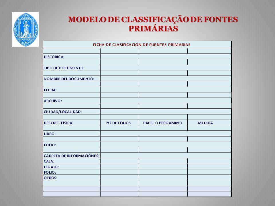 MODELO DE CLASSIFICAÇÃO DE FONTES PRIMÁRIAS