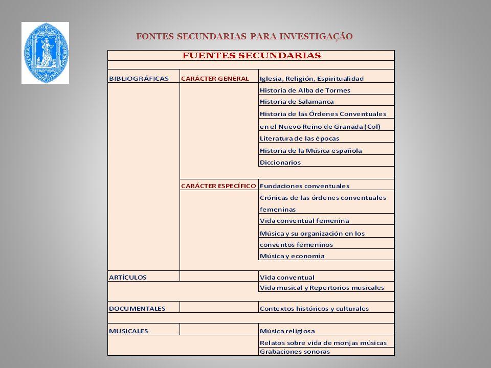 FONTES SECUNDARIAS PARA INVESTIGAÇÃO