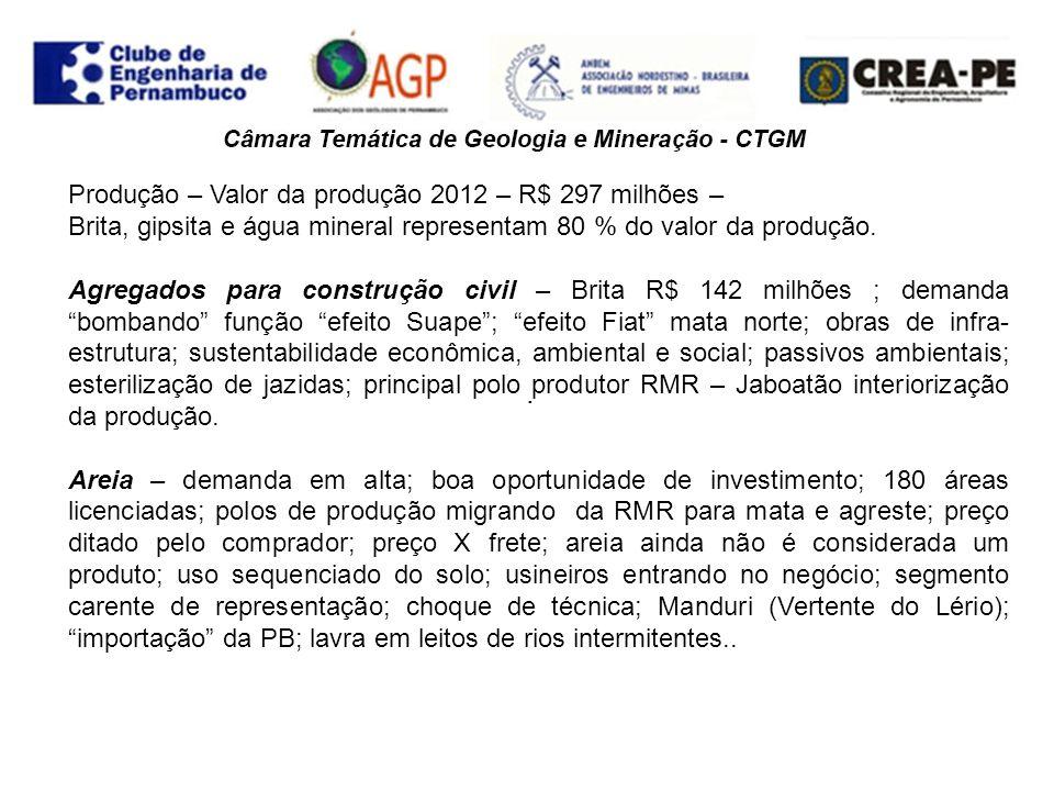 . Produção – Valor da produção 2012 – R$ 297 milhões –