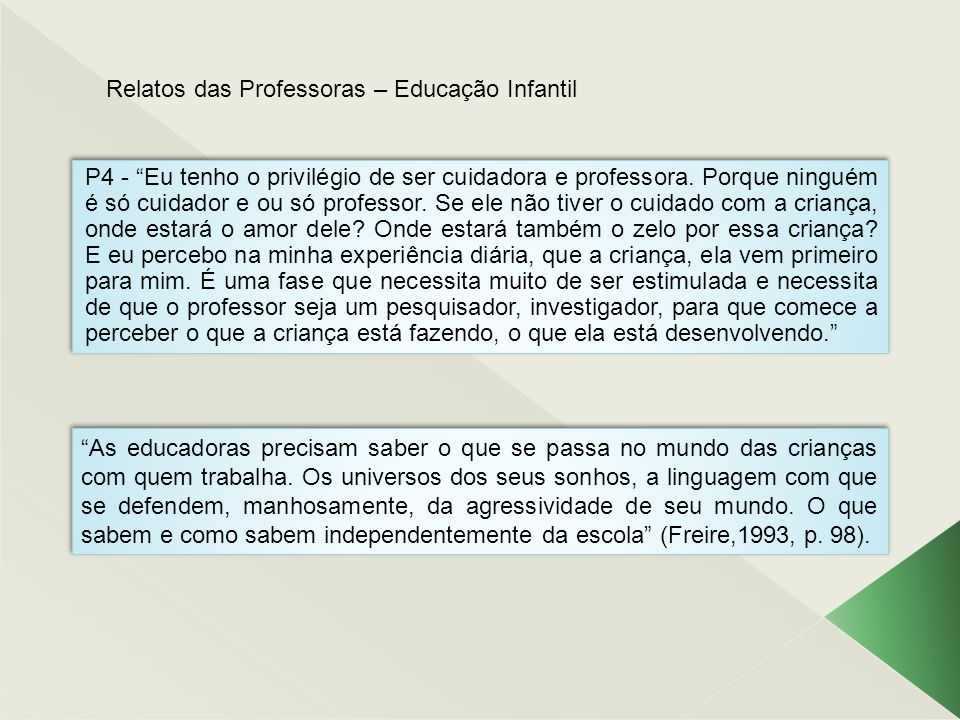 Relatos das Professoras – Educação Infantil