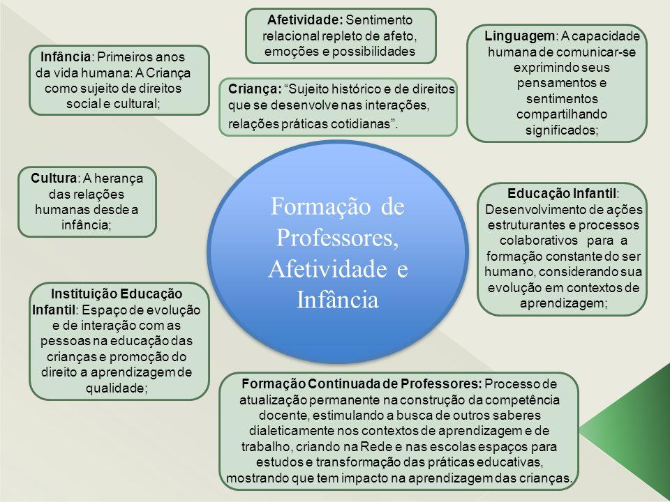 Formação de Professores, Afetividade e Infância