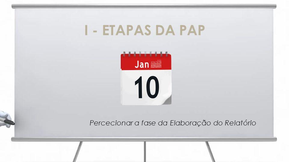 I - ETAPAS DA PAP Percecionar a fase da Elaboração do Relatório