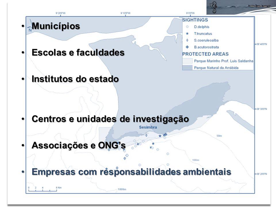 Municípios Escolas e faculdades. Institutos do estado. Centros e unidades de investigação. Associações e ONG's.