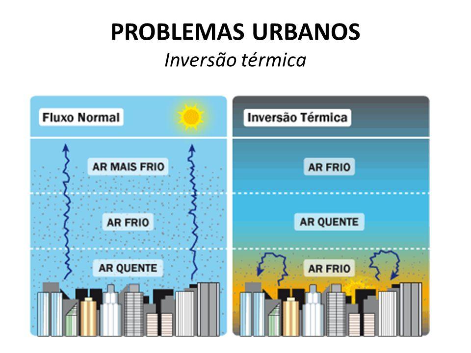 PROBLEMAS URBANOS Inversão térmica
