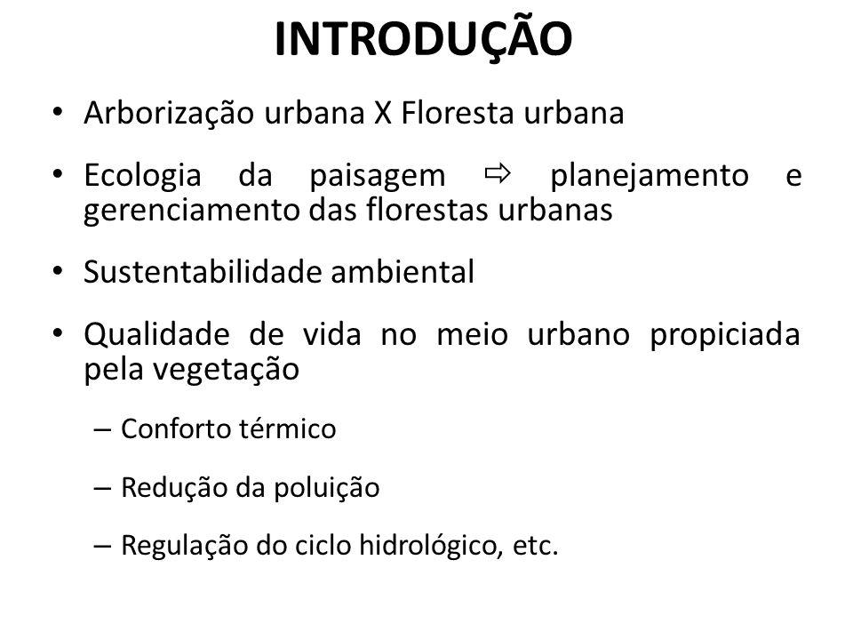 INTRODUÇÃO Arborização urbana X Floresta urbana