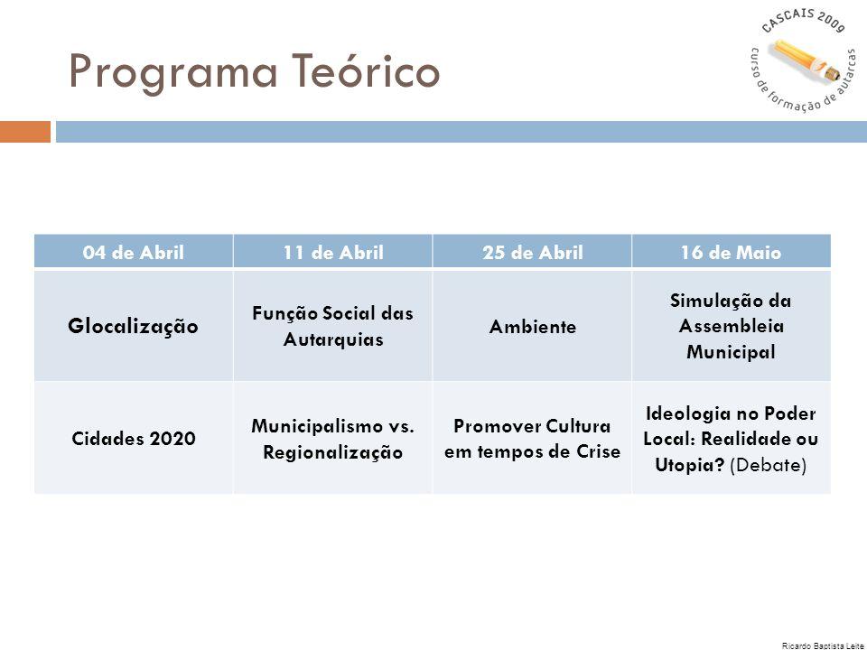 Programa Teórico Glocalização 04 de Abril 11 de Abril 25 de Abril