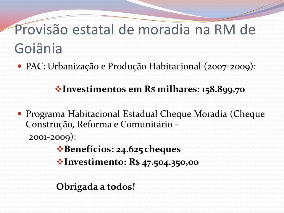 Provisão estatal de moradia na RM de Goiânia