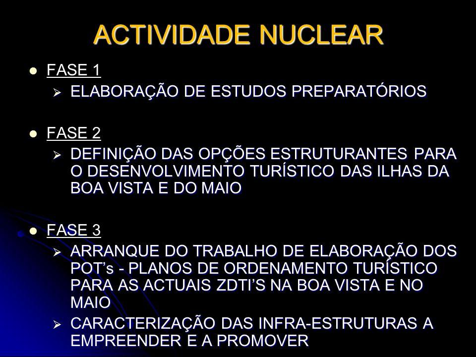 ACTIVIDADE NUCLEAR FASE 1 ELABORAÇÃO DE ESTUDOS PREPARATÓRIOS FASE 2