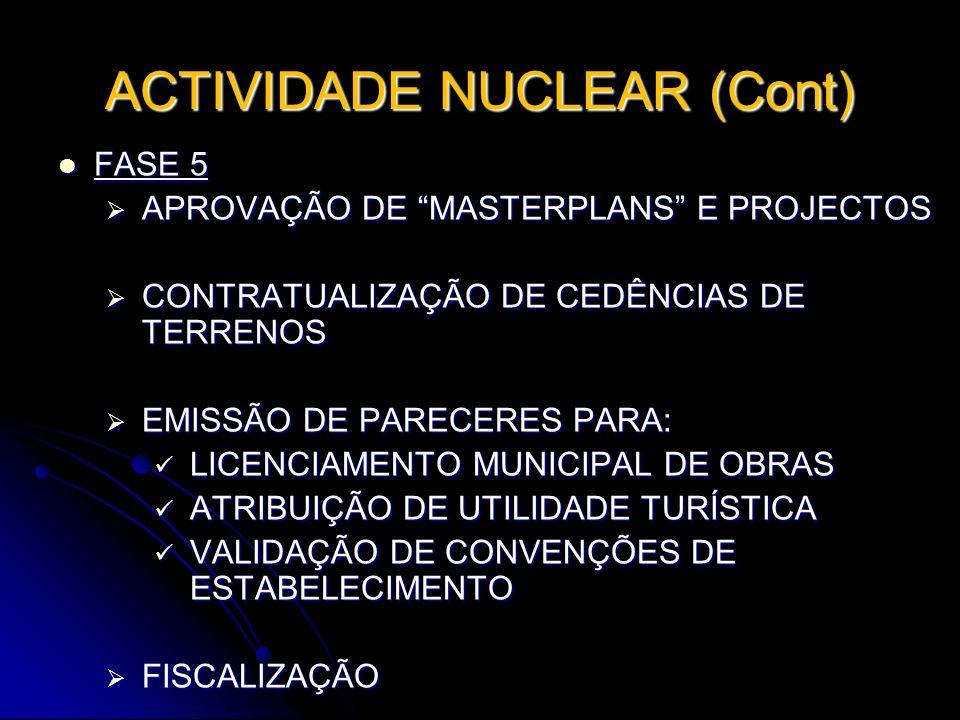 ACTIVIDADE NUCLEAR (Cont)
