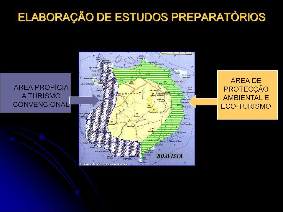 ELABORAÇÃO DE ESTUDOS PREPARATÓRIOS ILHA DA BOAVISTA