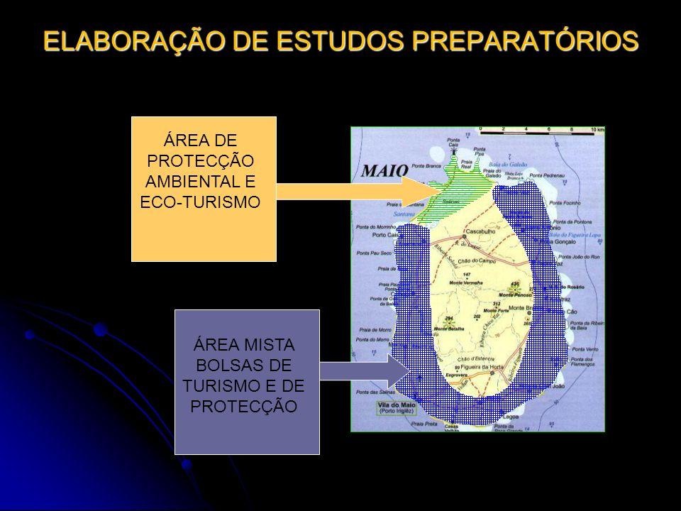 ELABORAÇÃO DE ESTUDOS PREPARATÓRIOS ILHA DO MAIO