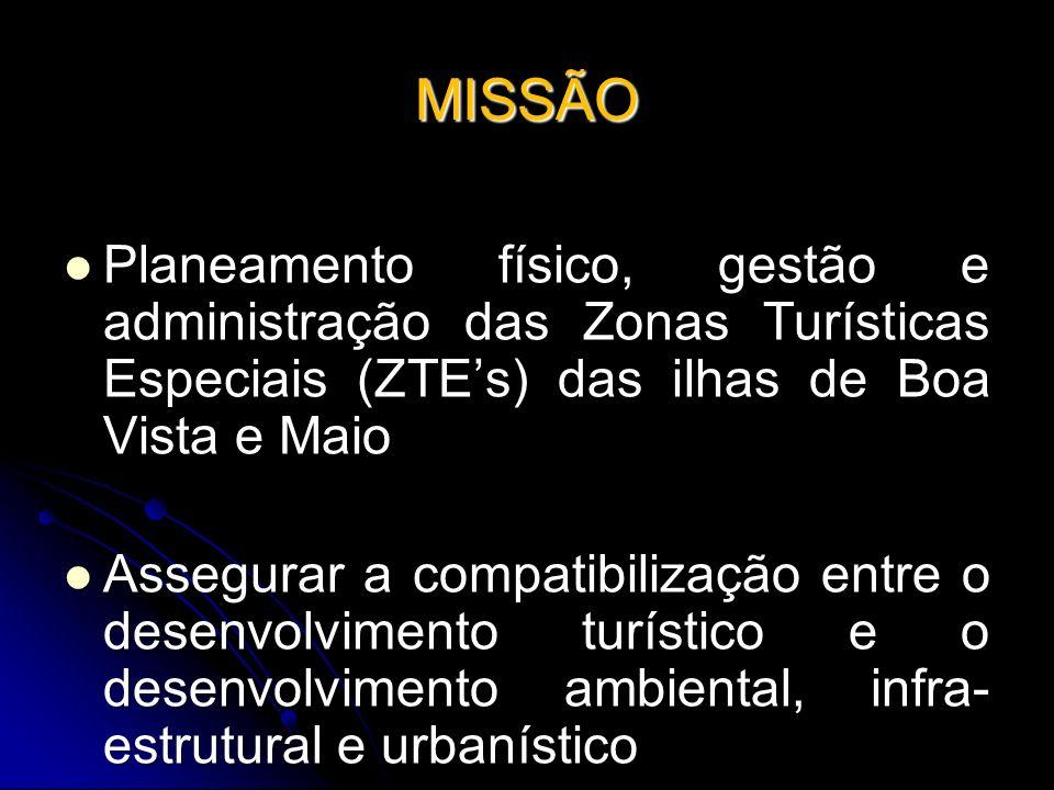 MISSÃO Planeamento físico, gestão e administração das Zonas Turísticas Especiais (ZTE's) das ilhas de Boa Vista e Maio.