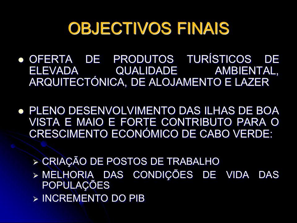 OBJECTIVOS FINAIS OFERTA DE PRODUTOS TURÍSTICOS DE ELEVADA QUALIDADE AMBIENTAL, ARQUITECTÓNICA, DE ALOJAMENTO E LAZER.