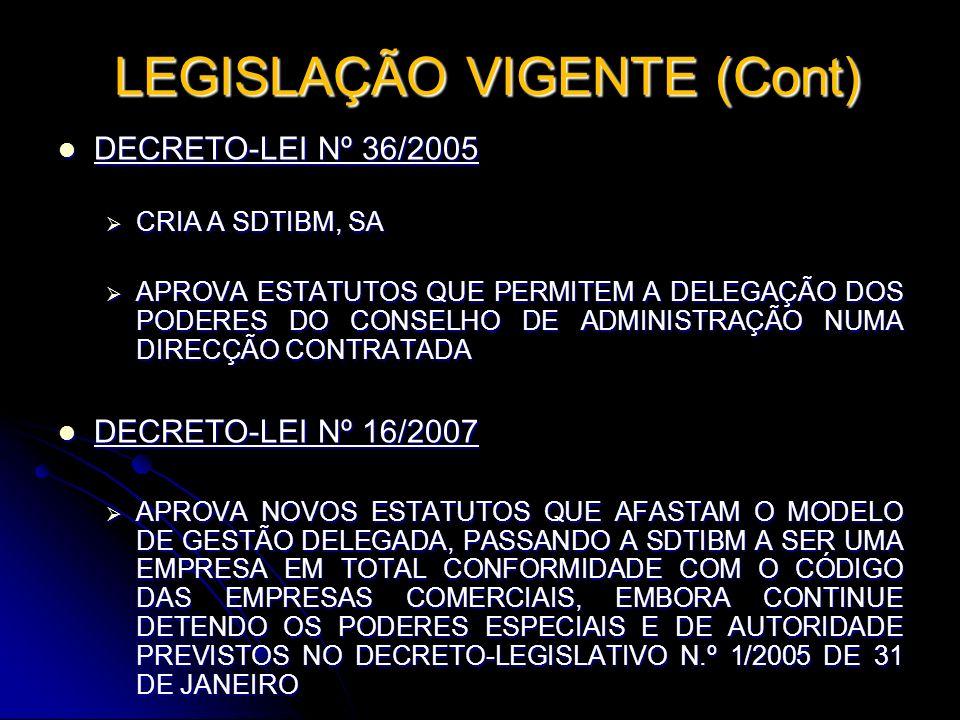 LEGISLAÇÃO VIGENTE (Cont)