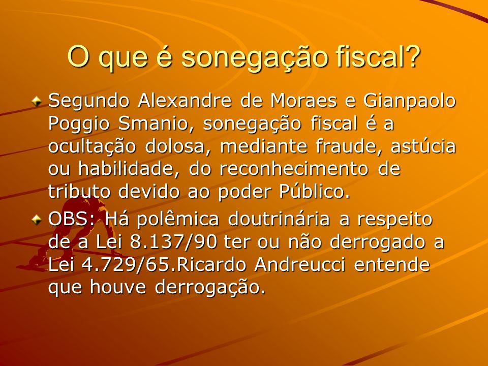 O que é sonegação fiscal