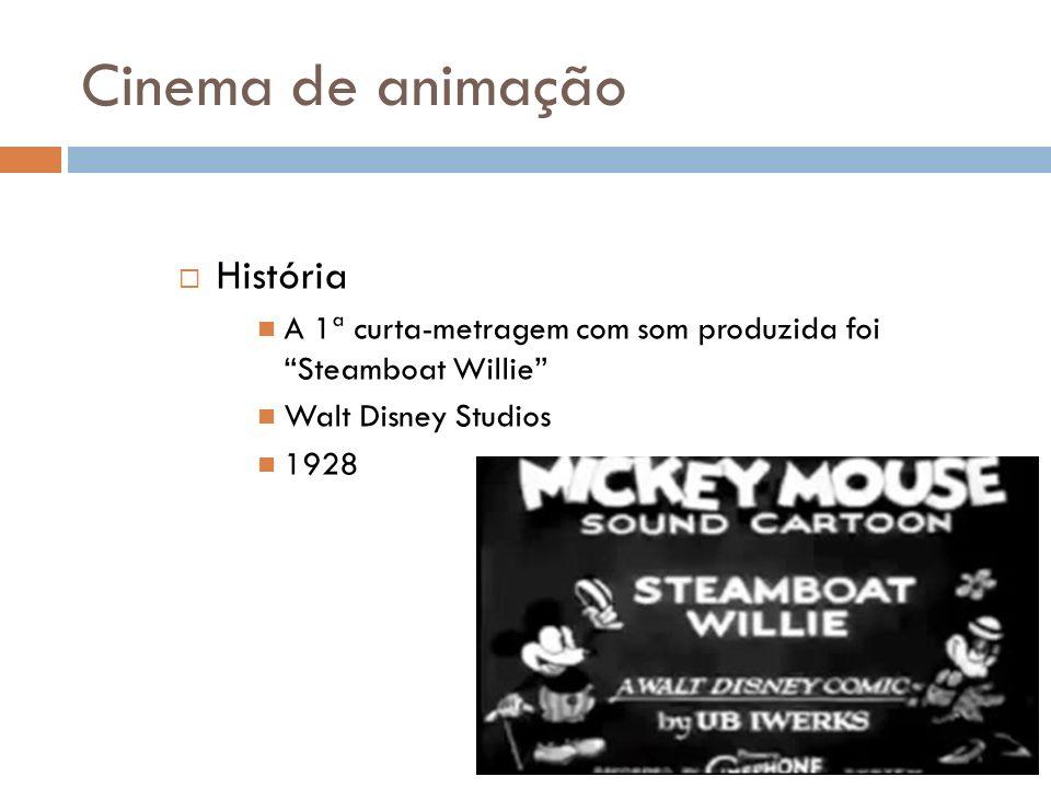 Cinema de animação História