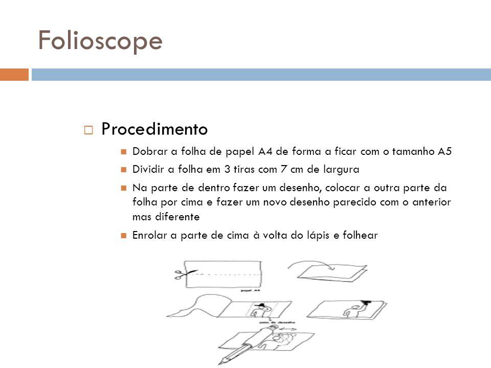 Folioscope Procedimento