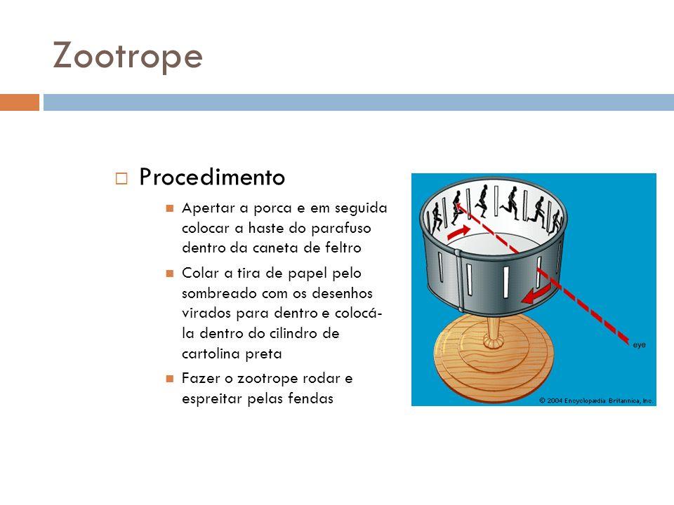 Zootrope Procedimento