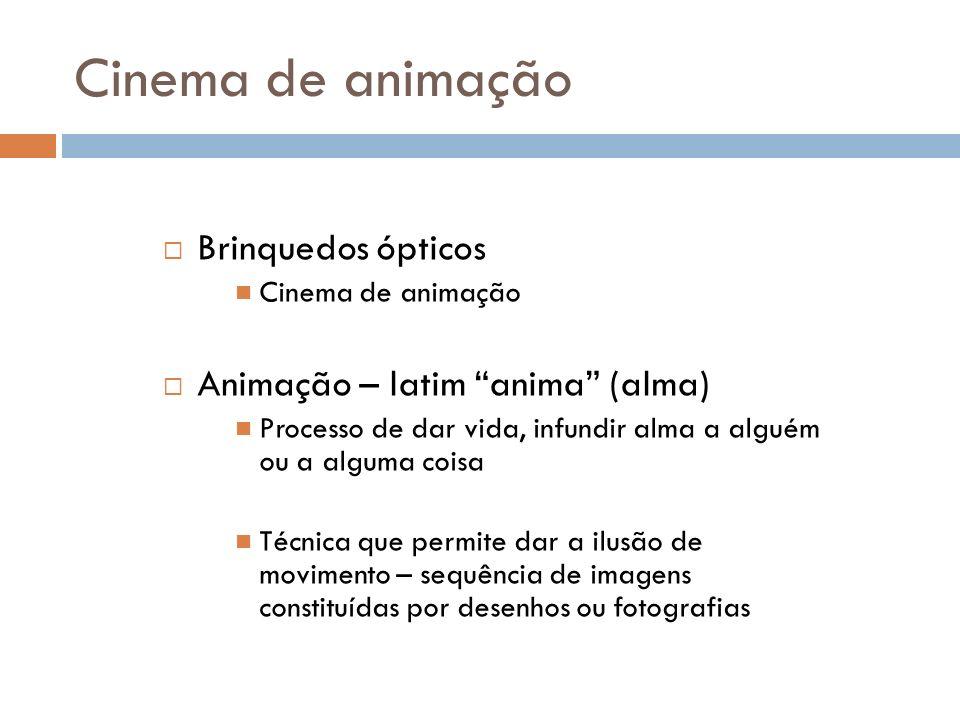 Cinema de animação Brinquedos ópticos Animação – latim anima (alma)