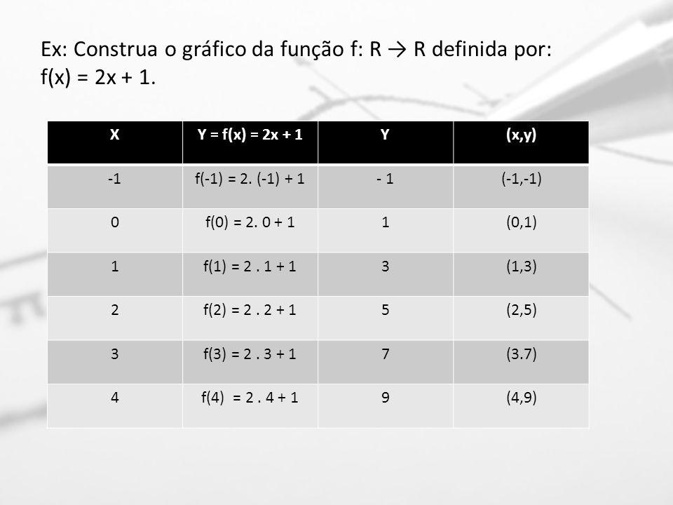 Ex: Construa o gráfico da função f: R → R definida por: f(x) = 2x + 1.