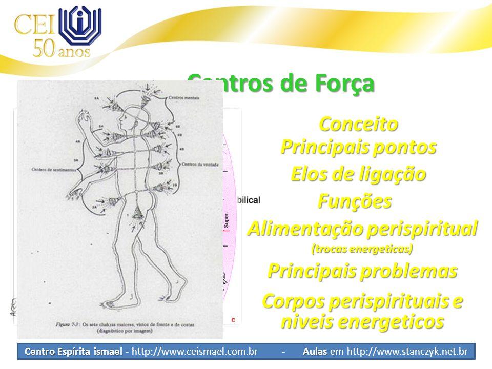 Alimentação perispiritual Corpos perispirituais e niveis energeticos