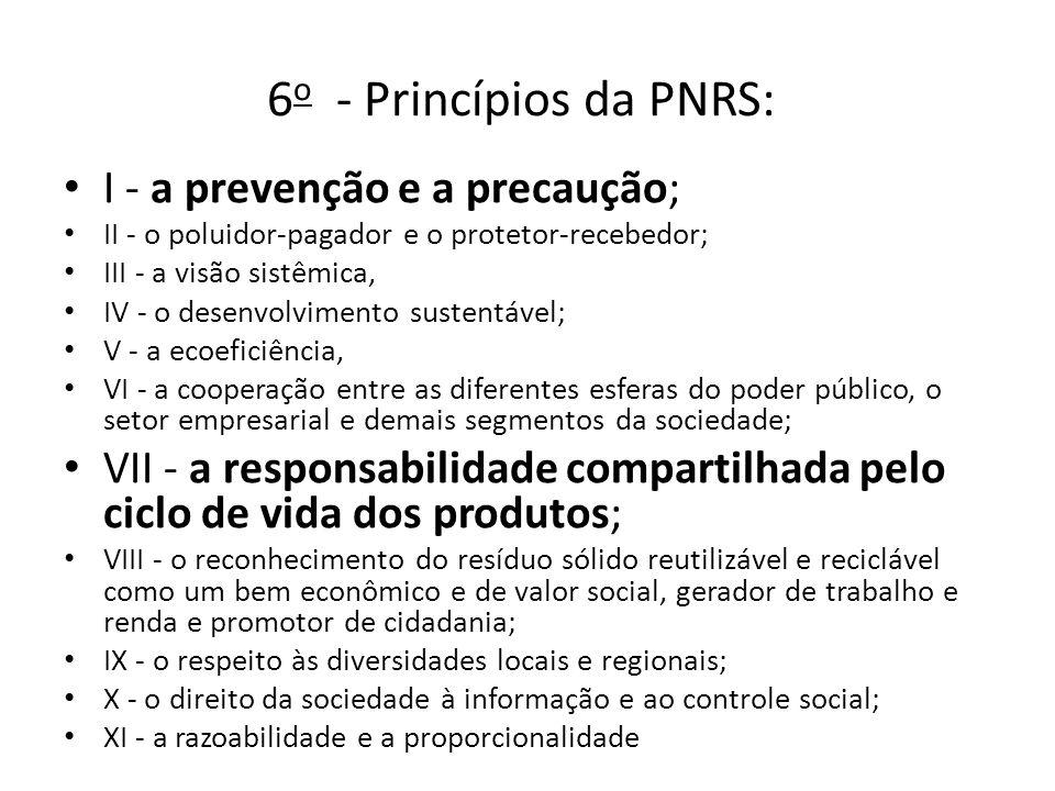 6o - Princípios da PNRS: I - a prevenção e a precaução;