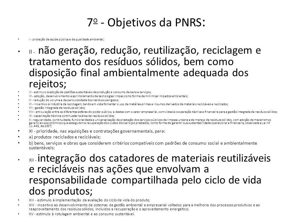 7o - Objetivos da PNRS: I - proteção da saúde pública e da qualidade ambiental;