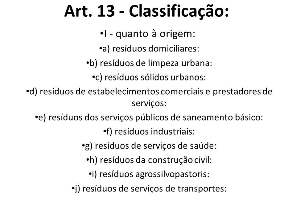 Art. 13 - Classificação: I - quanto à origem:
