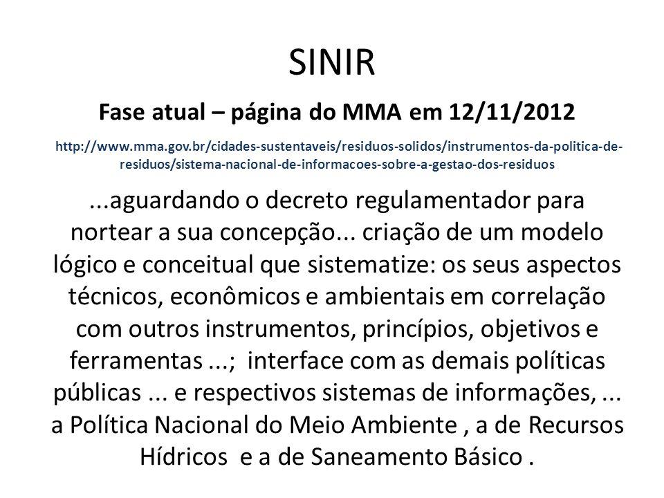 Fase atual – página do MMA em 12/11/2012
