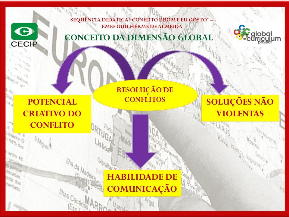 CONCEITO DA DIMENSÃO GLOBAL