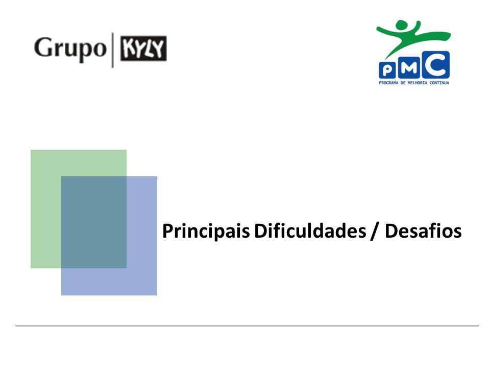 Principais Dificuldades / Desafios