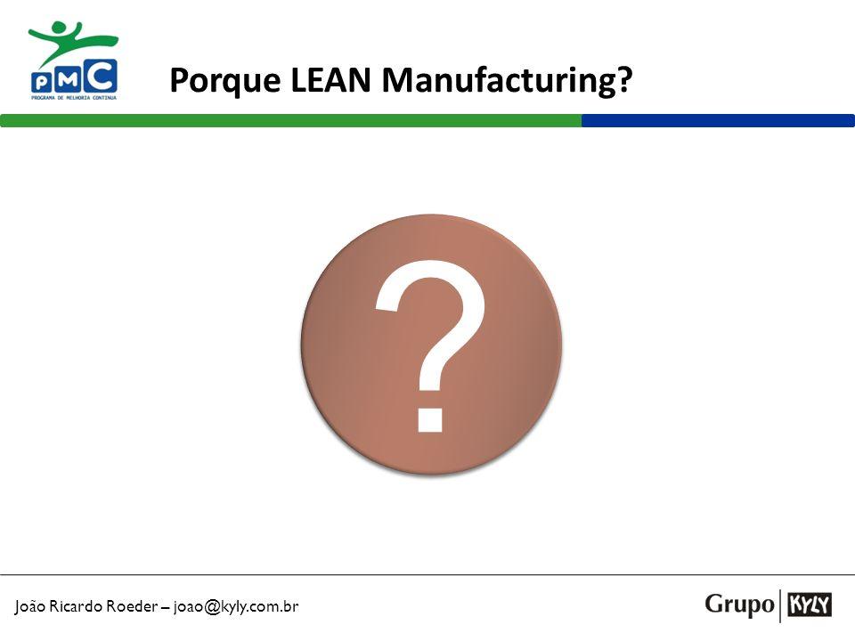Porque LEAN Manufacturing