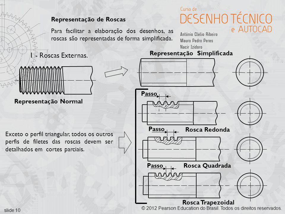 1 - Roscas Externas. Representação de Roscas