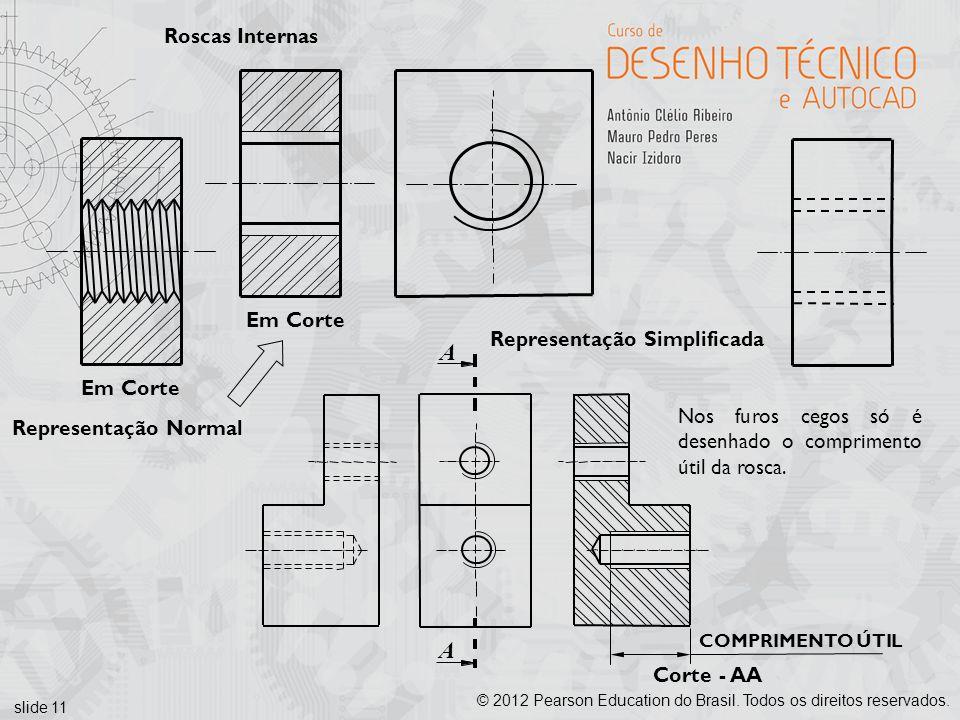 A Roscas Internas Em Corte Representação Simplificada Em Corte